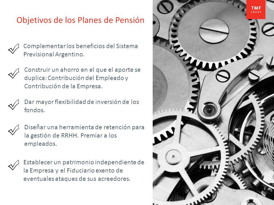 Objetivos de los Planes de Pensión