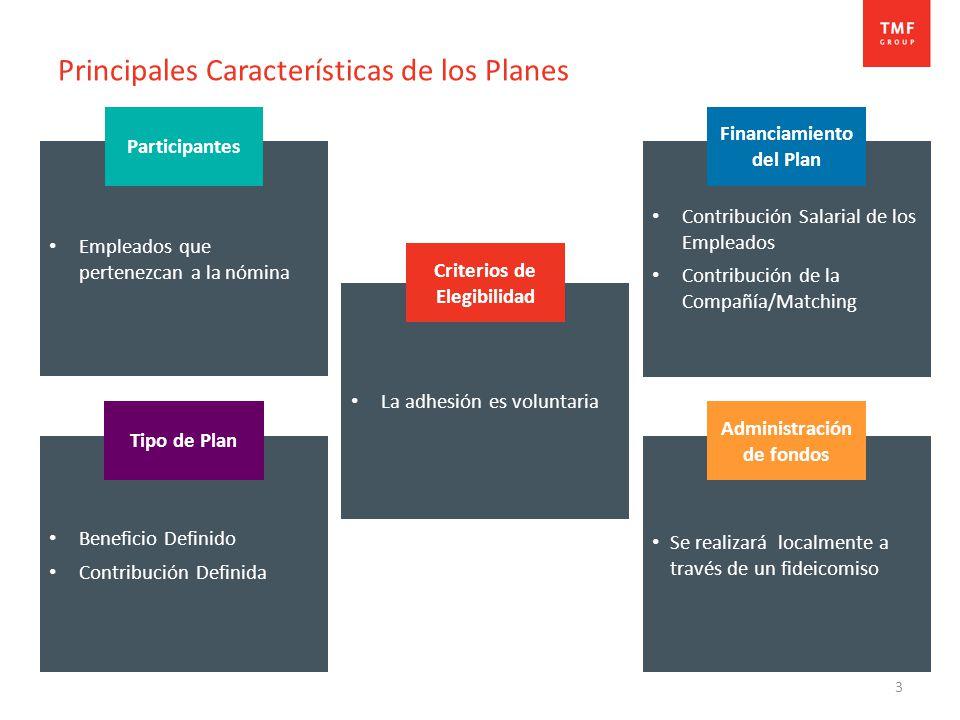 Principales Características de los Planes