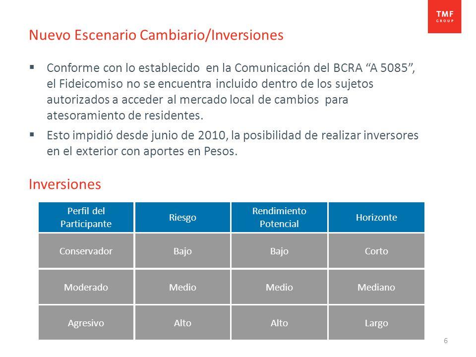 Nuevo Escenario Cambiario/Inversiones