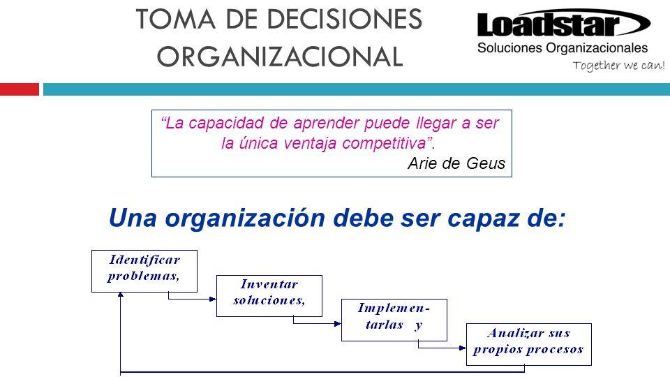 TOMA DE DECISIONES ORGANIZACIONAL