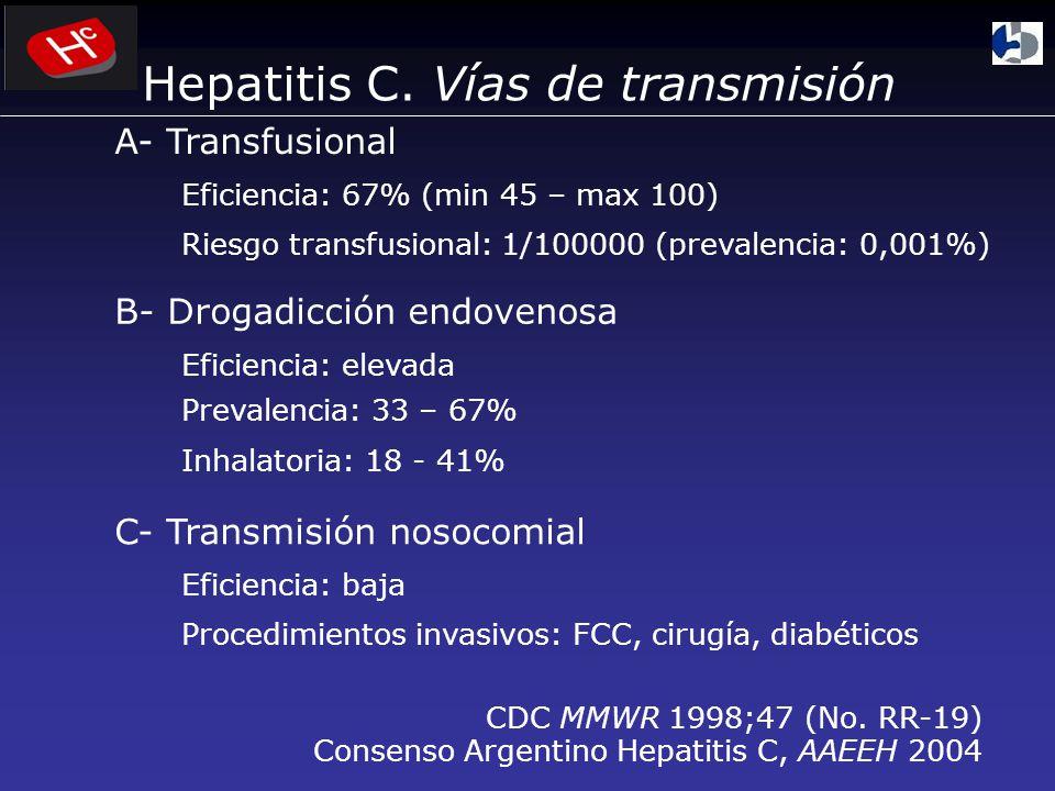 Hepatitis C. Vías de transmisión