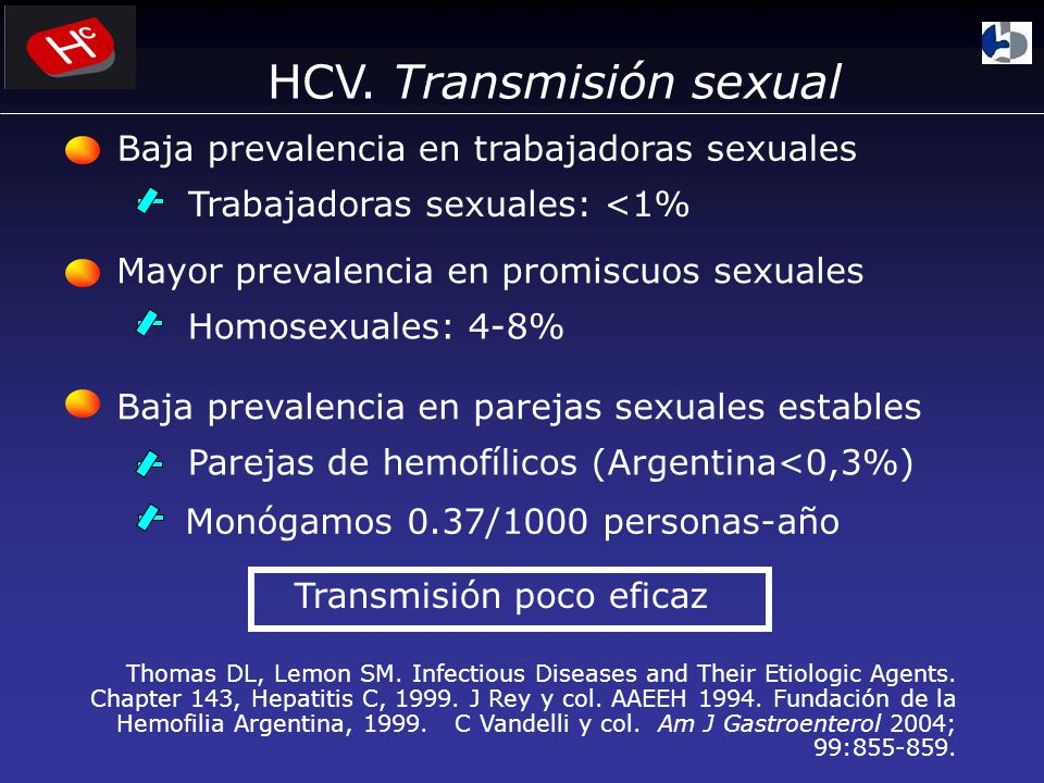 HCV. Transmisión sexual