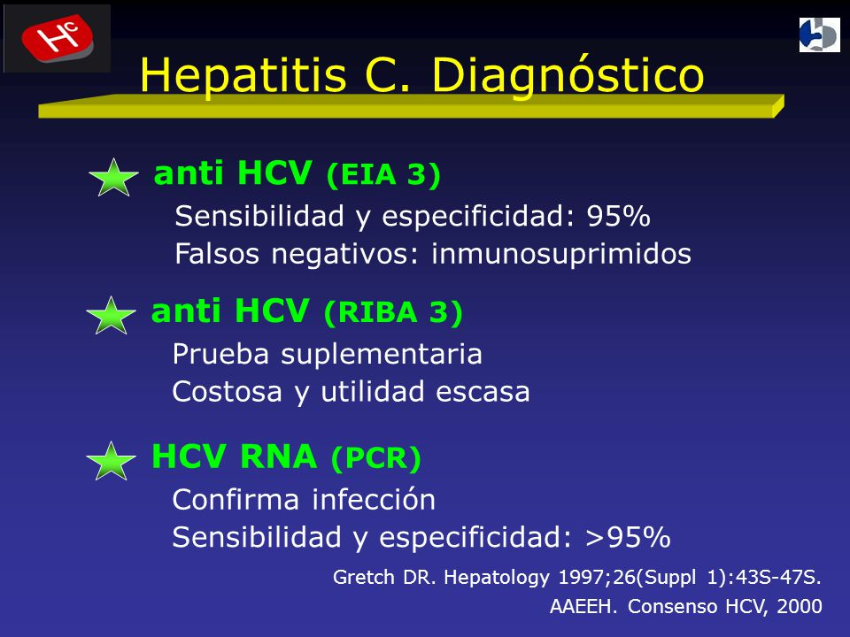 Hepatitis C. Diagnóstico