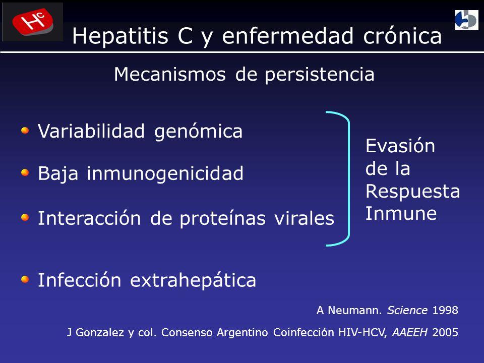 Hepatitis C y enfermedad crónica