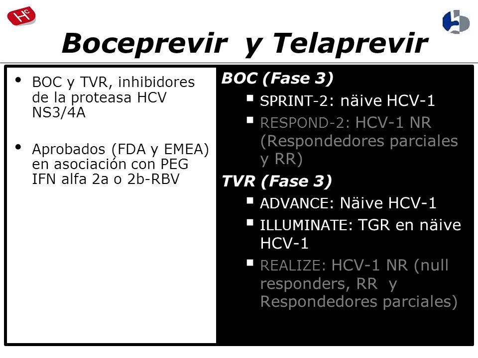 Boceprevir y Telaprevir