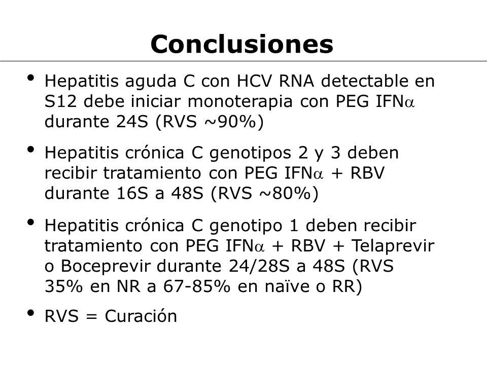 Conclusiones Hepatitis aguda C con HCV RNA detectable en S12 debe iniciar monoterapia con PEG IFN durante 24S (RVS ~90%)
