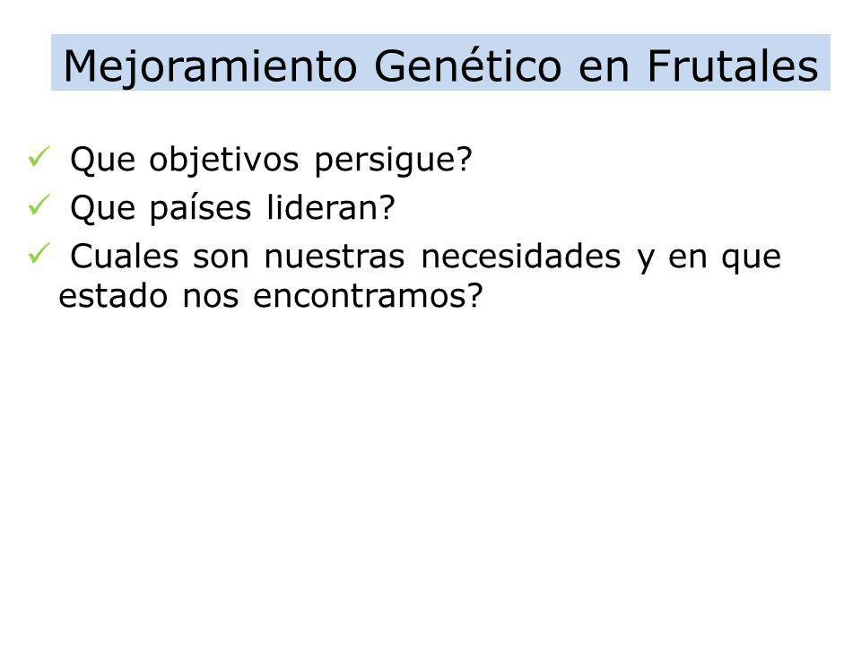 Mejoramiento Genético en Frutales
