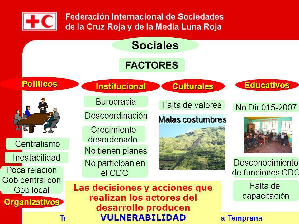 Sociales FACTORES Políticos Institucional Culturales Educativos