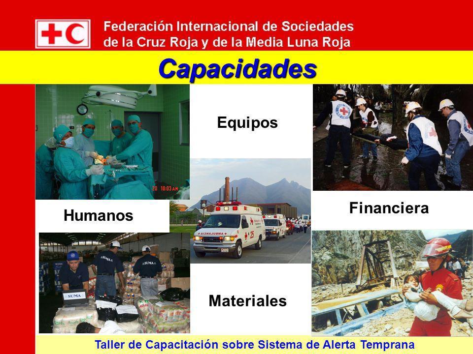 Capacidades Equipos Financiera Humanos Materiales