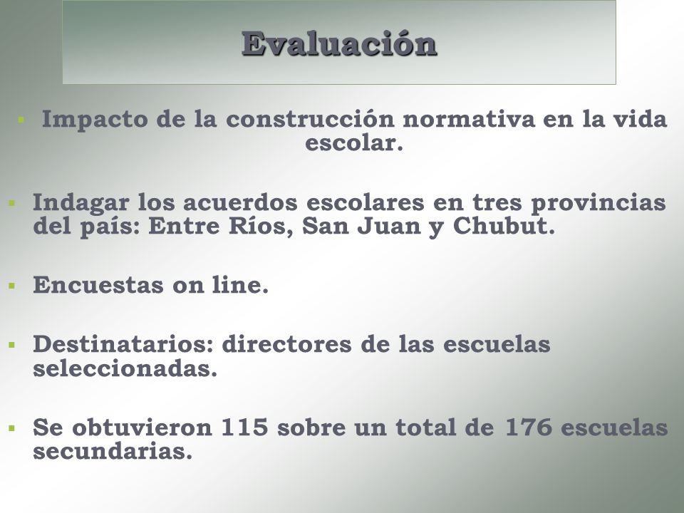 Impacto de la construcción normativa en la vida escolar.