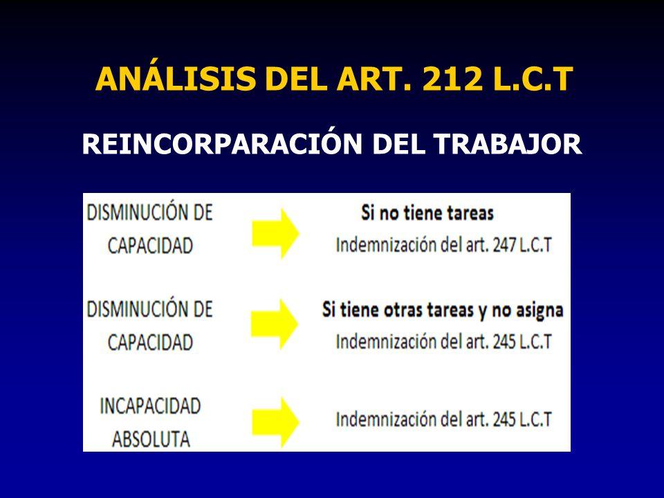 REINCORPARACIÓN DEL TRABAJOR