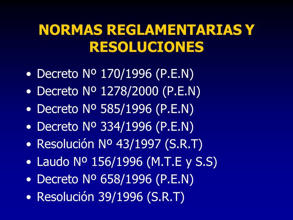 NORMAS REGLAMENTARIAS Y RESOLUCIONES