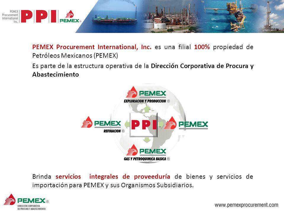 PEMEX Procurement International, Inc