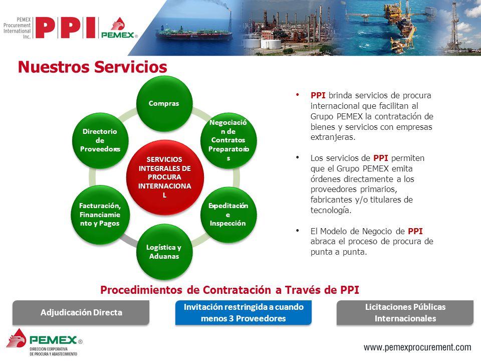 Nuestros Servicios Procedimientos de Contratación a Través de PPI