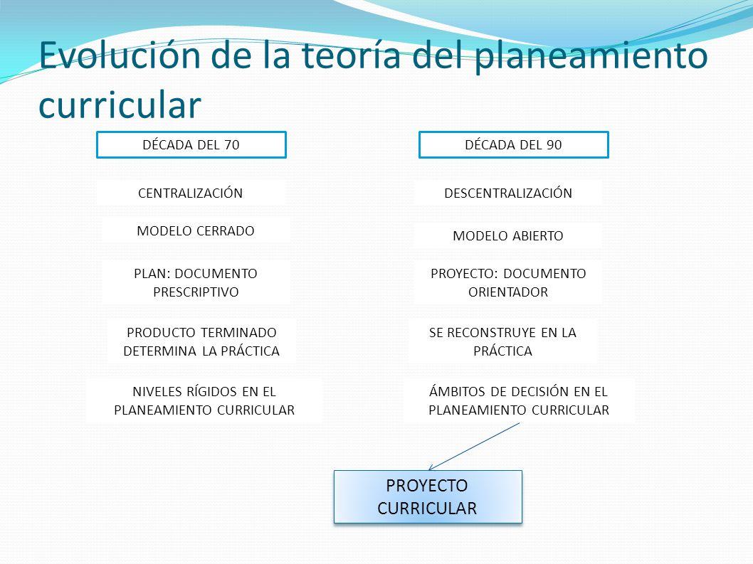Evolución de la teoría del planeamiento curricular