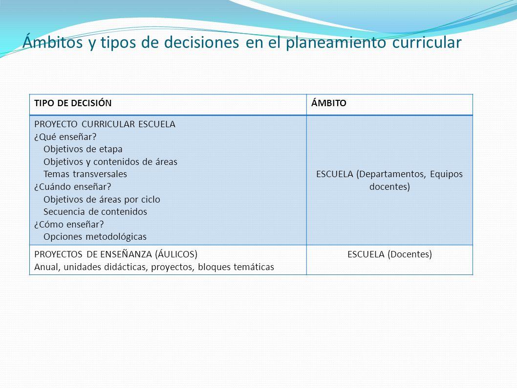 Ámbitos y tipos de decisiones en el planeamiento curricular