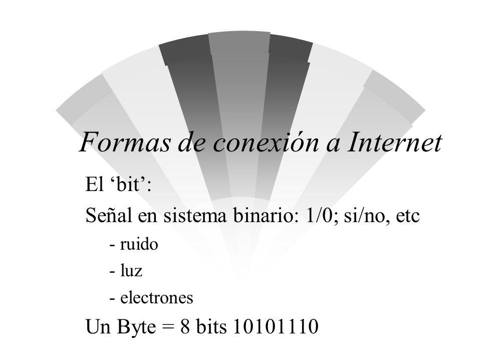 Formas de conexión a Internet