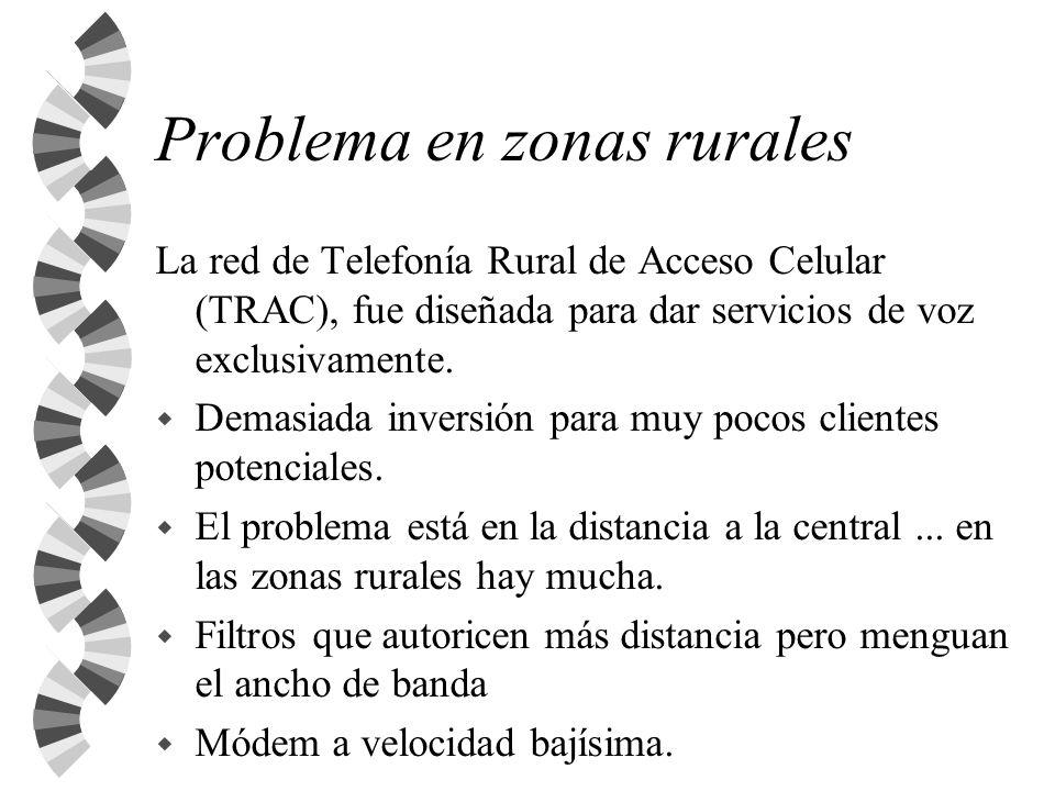 Problema en zonas rurales