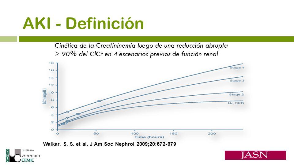 AKI - Definición Cinética de la Creatininemia luego de una reducción abrupta > 90% del ClCr en 4 escenarios previos de función renal.