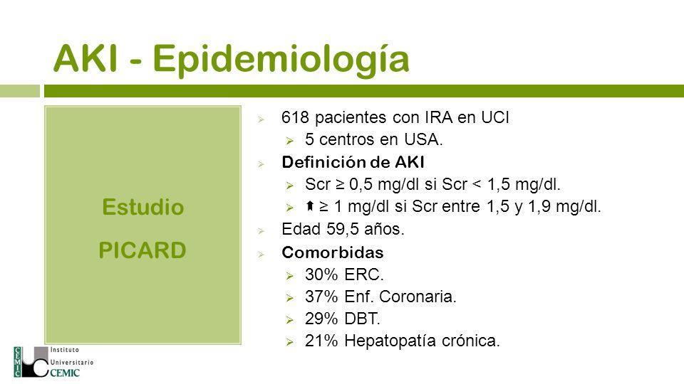 AKI - Epidemiología Estudio PICARD 618 pacientes con IRA en UCI