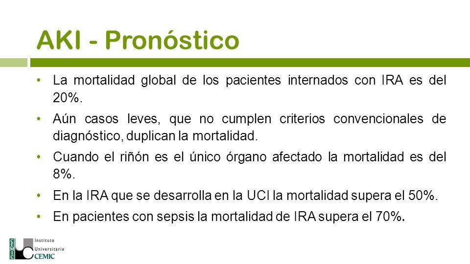 AKI - Pronóstico La mortalidad global de los pacientes internados con IRA es del 20%.