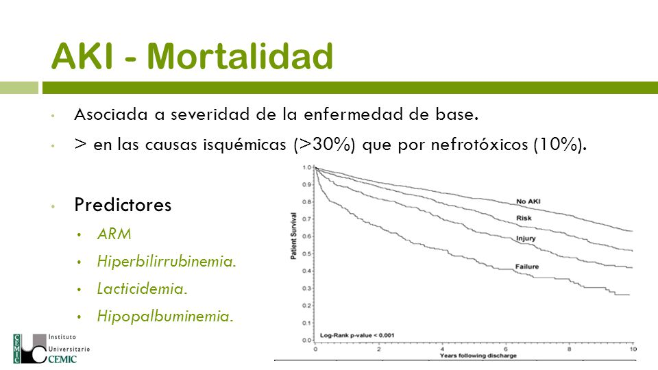 AKI - Mortalidad Predictores