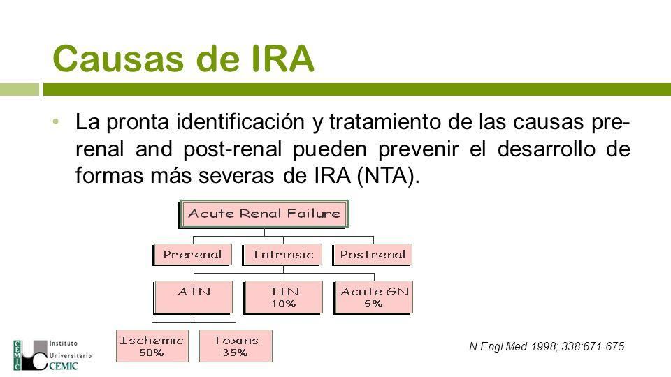 Causas de IRA