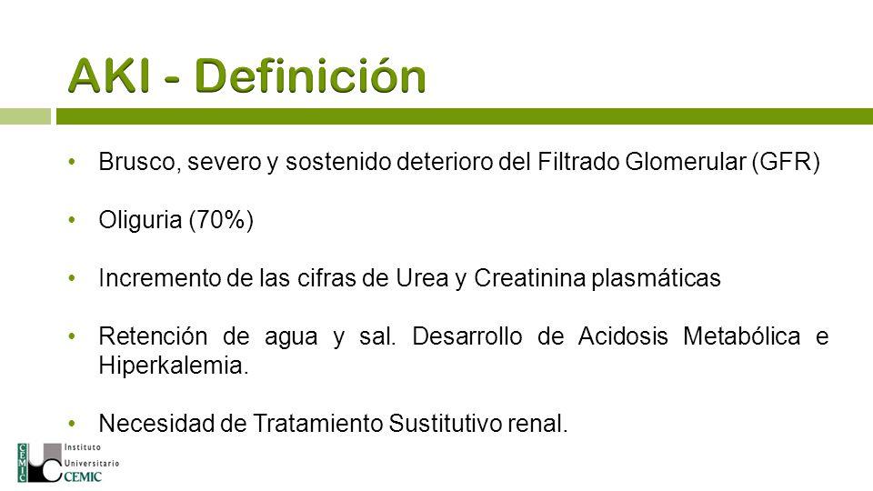 Brusco, severo y sostenido deterioro del Filtrado Glomerular (GFR)