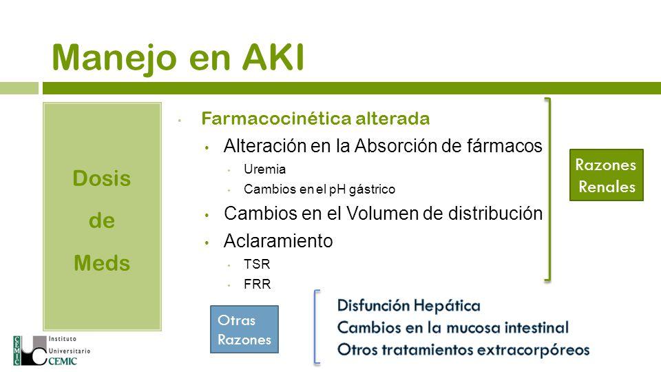 Manejo en AKI Dosis de Meds Farmacocinética alterada