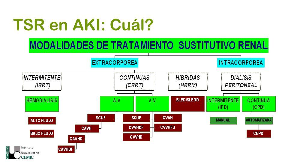 TSR en AKI: Cuál