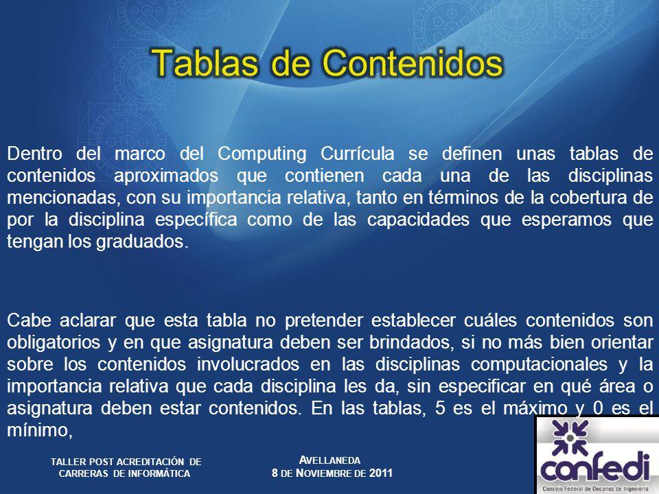 TALLER POST ACREDITACIÓN DE CARRERAS DE INFORMÁTICA