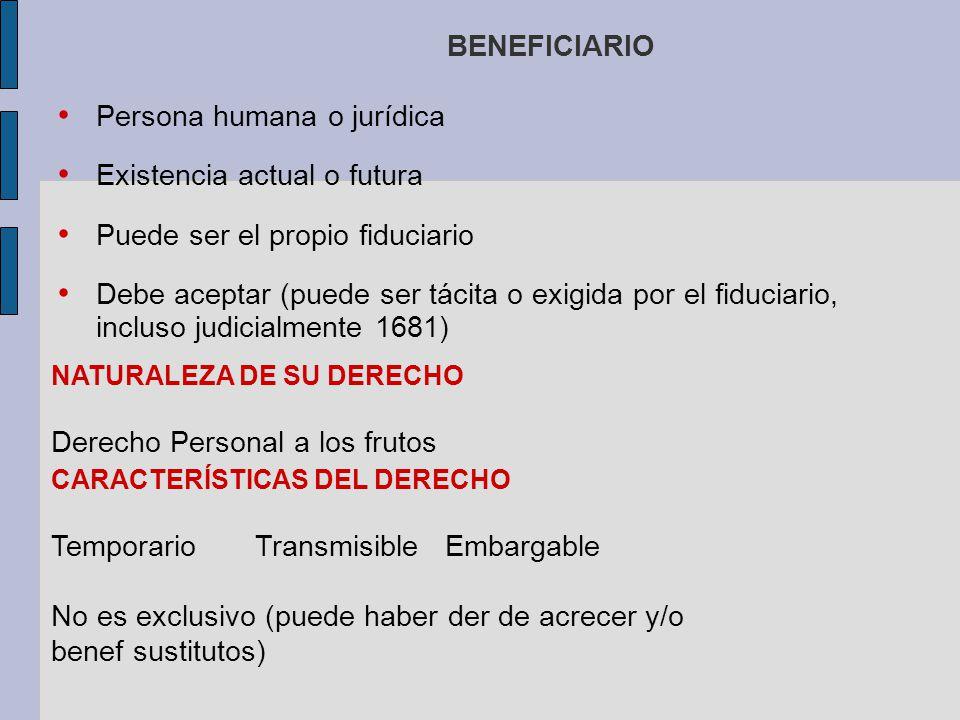 Persona humana o jurídica Existencia actual o futura