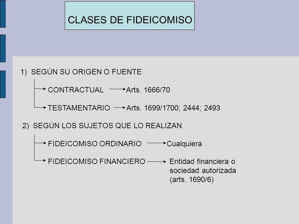 CLASES DE FIDEICOMISO SEGÚN SU ORIGEN O FUENTE