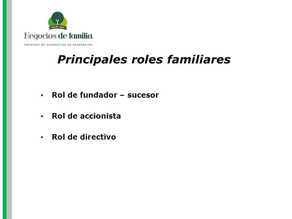 Principales roles familiares