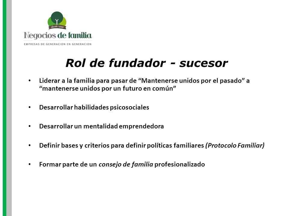 Rol de fundador - sucesor