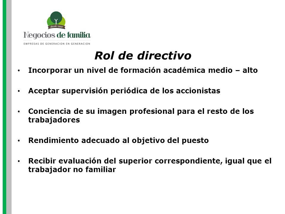 Rol de directivo Incorporar un nivel de formación académica medio – alto. Aceptar supervisión periódica de los accionistas.