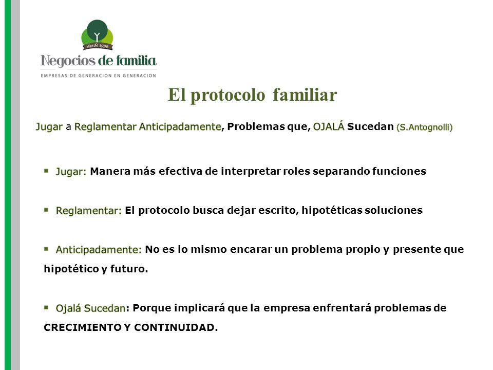 El protocolo familiar Jugar a Reglamentar Anticipadamente, Problemas que, OJALÁ Sucedan (S.Antognolli)