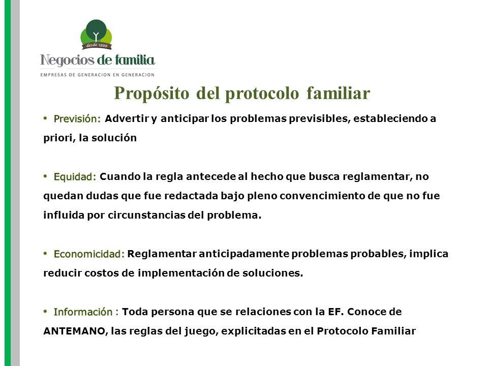Propósito del protocolo familiar