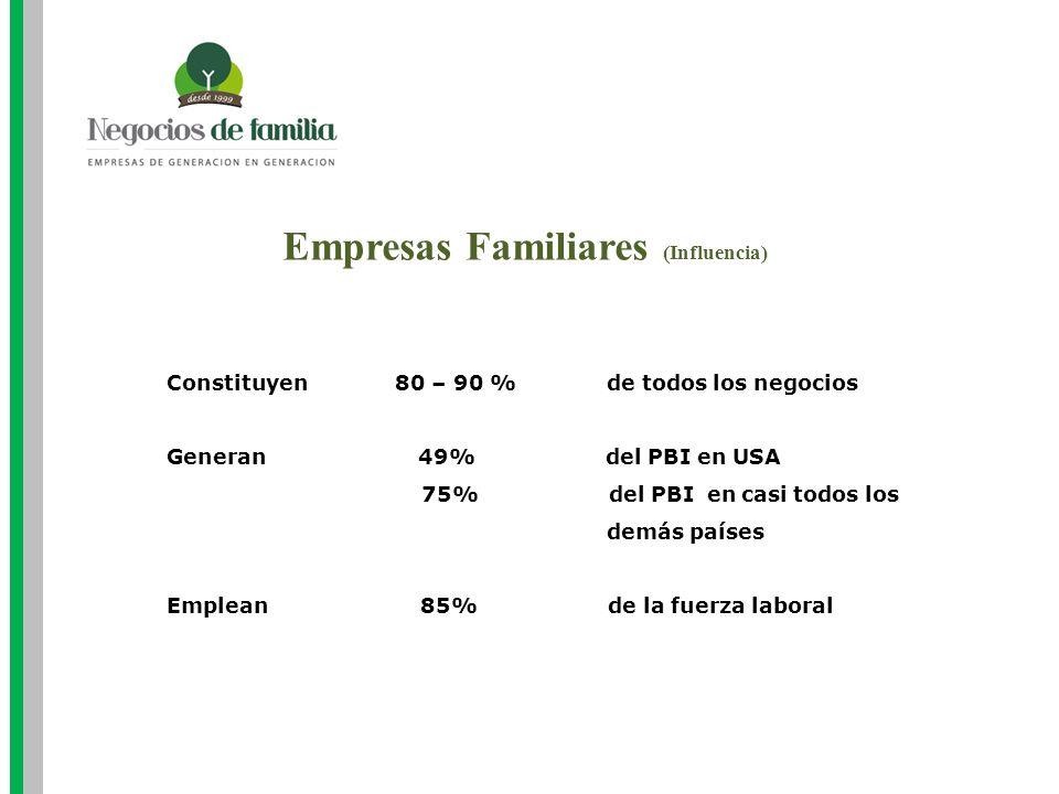 Empresas Familiares (Influencia)