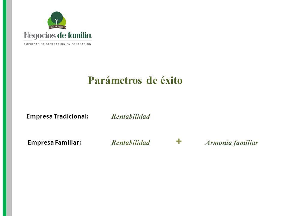 Parámetros de éxito + Empresa Tradicional: Rentabilidad