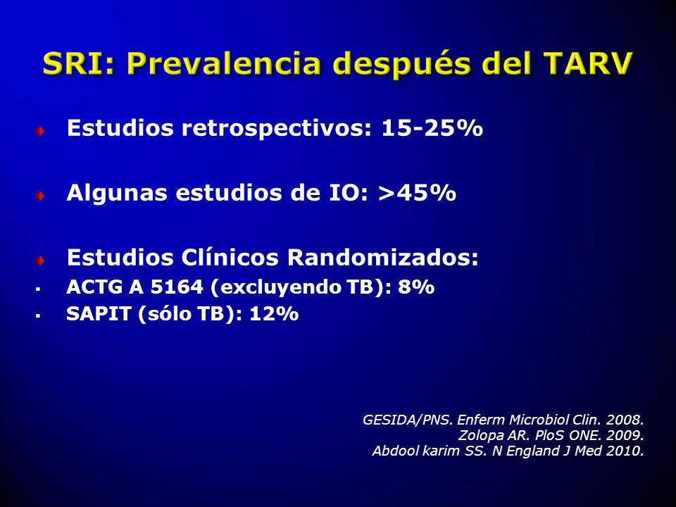 Estudios retrospectivos: 15-25% Algunas estudios de IO: >45%