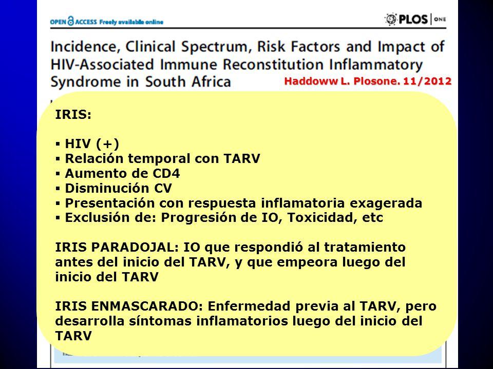 Relación temporal con TARV Aumento de CD4 Disminución CV