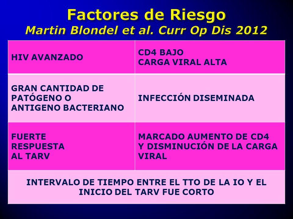 HIV AVANZADO CD4 BAJO. CARGA VIRAL ALTA. GRAN CANTIDAD DE PATÓGENO O. ANTIGENO BACTERIANO. INFECCIÓN DISEMINADA.