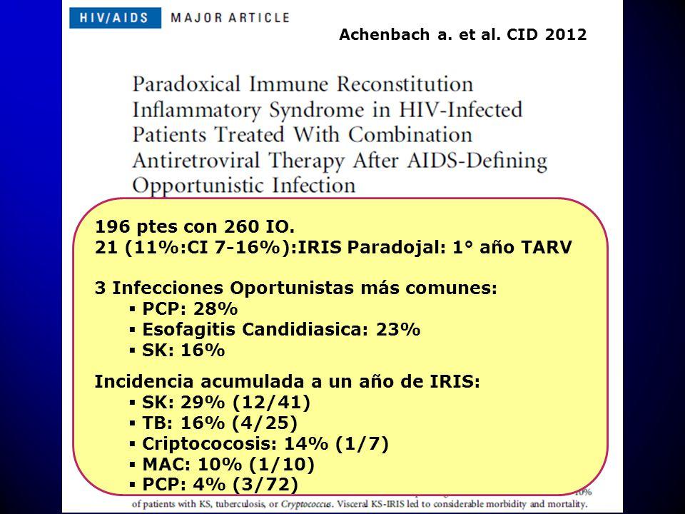 Achenbach a. et al. CID 2012 196 ptes con 260 IO. 21 (11%:CI 7-16%):IRIS Paradojal: 1° año TARV. 3 Infecciones Oportunistas más comunes:
