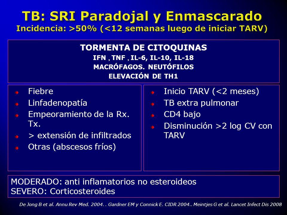 Tormenta de citoquinas Macrófagos. Neutófilos