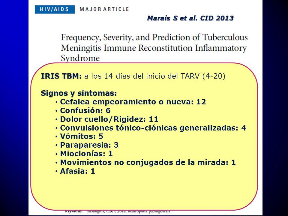 IRIS TBM: a los 14 días del inicio del TARV (4-20) Signos y síntomas: