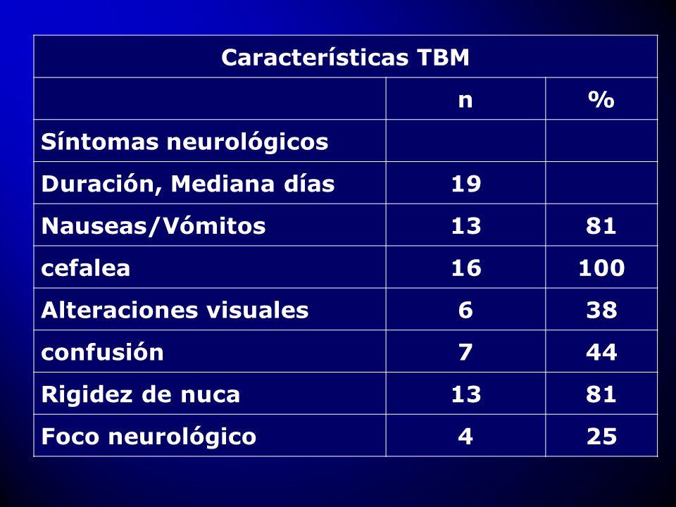 Características TBM n. % Síntomas neurológicos. Duración, Mediana días. 19. Nauseas/Vómitos. 13.