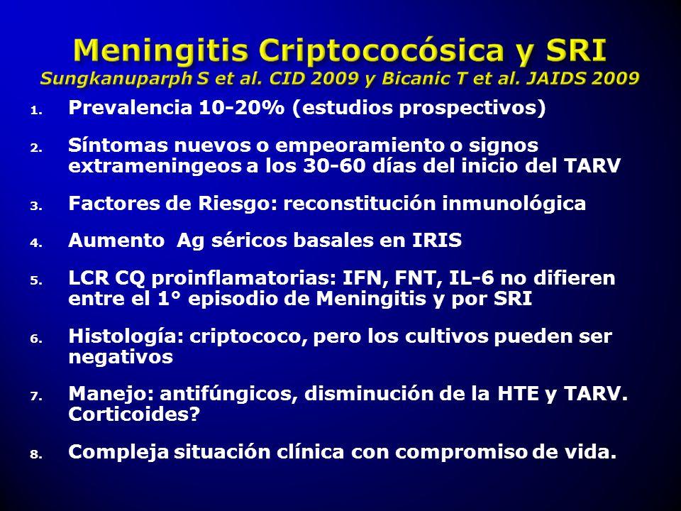 Prevalencia 10-20% (estudios prospectivos)