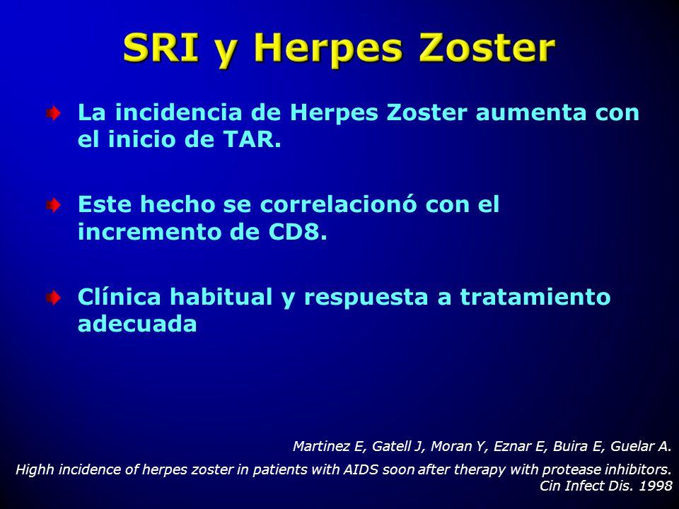 La incidencia de Herpes Zoster aumenta con el inicio de TAR.