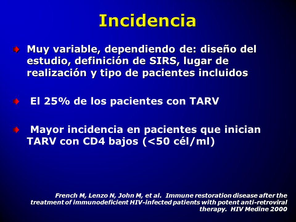 El 25% de los pacientes con TARV